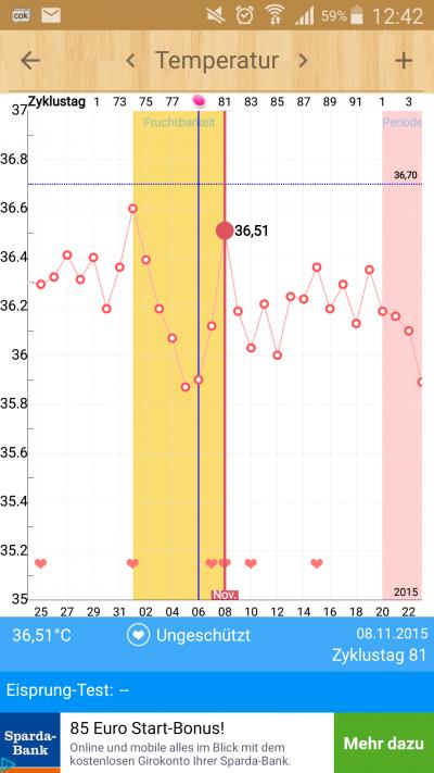 Statt periode brauner ausfluss nur Brauner Ausfluss: